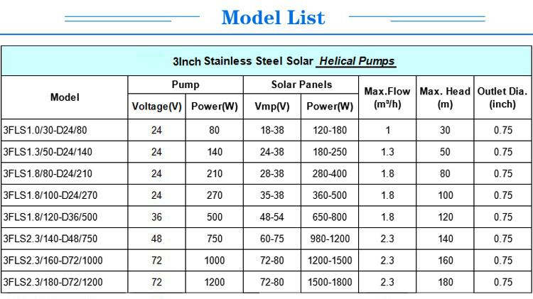 100 mt max kopf tauchsolarpumpe 1.8m3/h solar wasser tiefbrunnenpumpen solarwarmwasserpumpsystem für tiefe gut