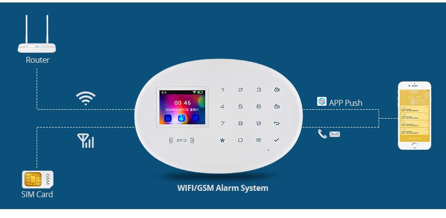 wifi gsm home alarm (2).jpg