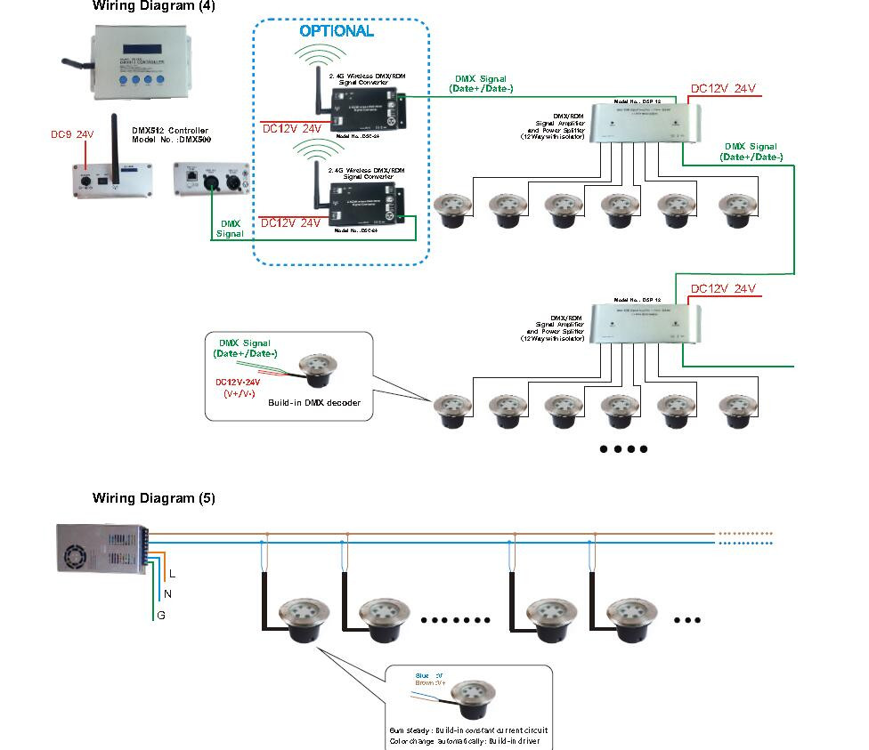 Ip67 Ip Rating And Underground Lights Item Type 304 Stainless ...