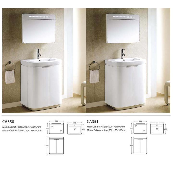 Tanche led salle de bains meubles cabinet unit for Led etanche salle de bain