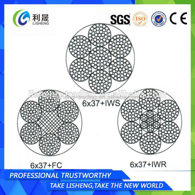 Buy Cheap China steel wire rope with core Products, Find China steel ...