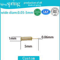 433mhz antenna spring types of inner 433MHz of wireless springs module antenna