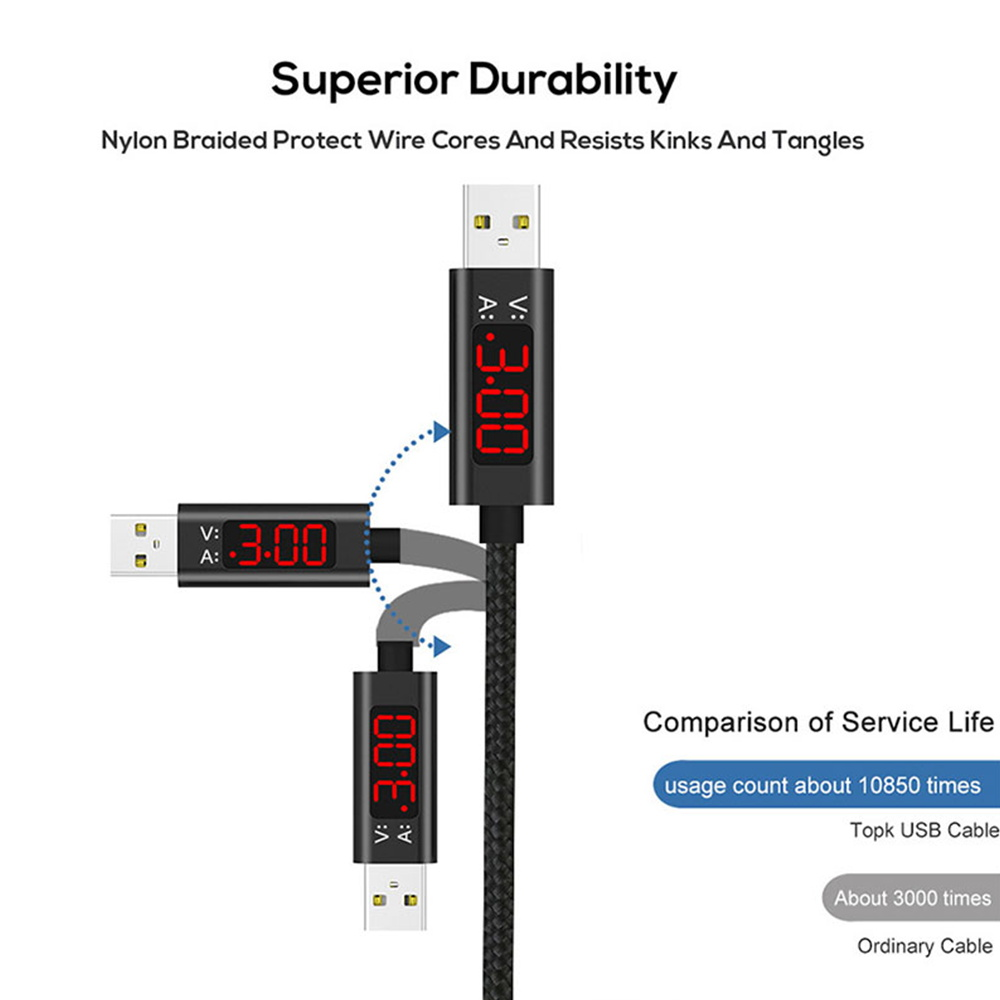 3A Type C Cable QC 3.0 Fast Charging LCD Voltage and Current Display Nylon Braided USB C Data Sync Cable