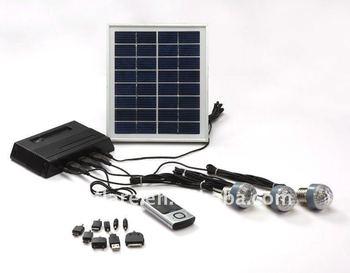 Well And Led Emergency Solar Ed Grow Lights