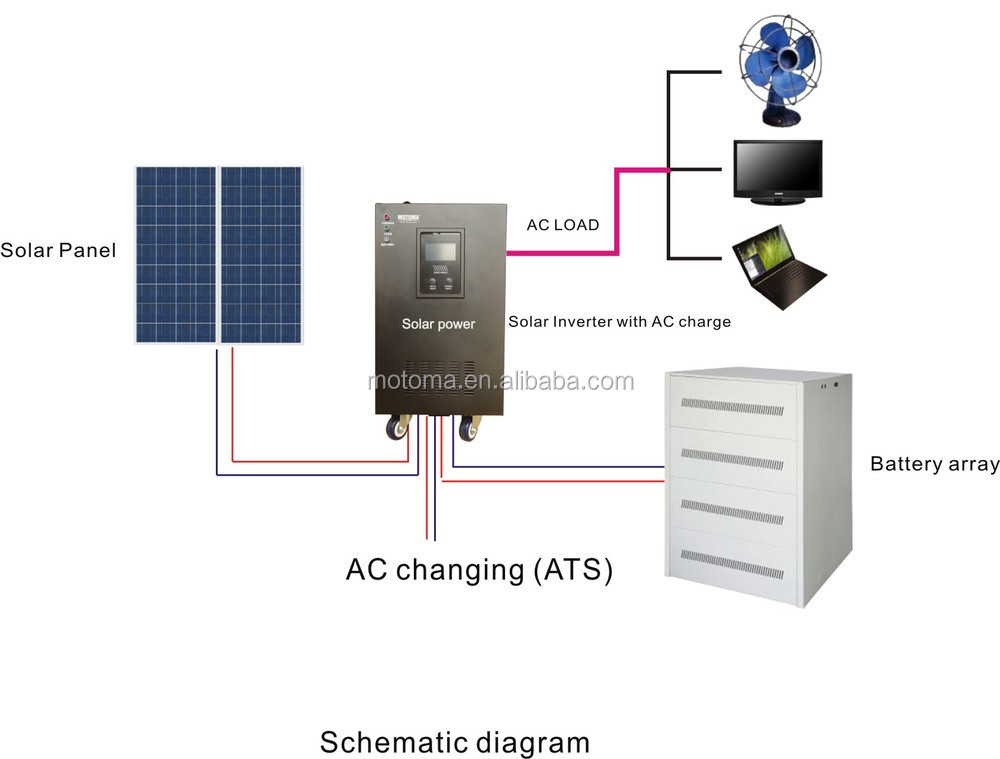 Watch in addition Solar Panel Diagram additionally Microinverters Make Simple Diy Installation further 48v 5KW Home Use Solar Panel 60207180538 as well Zener Diode Schematic Symbol. on solar panel schematic
