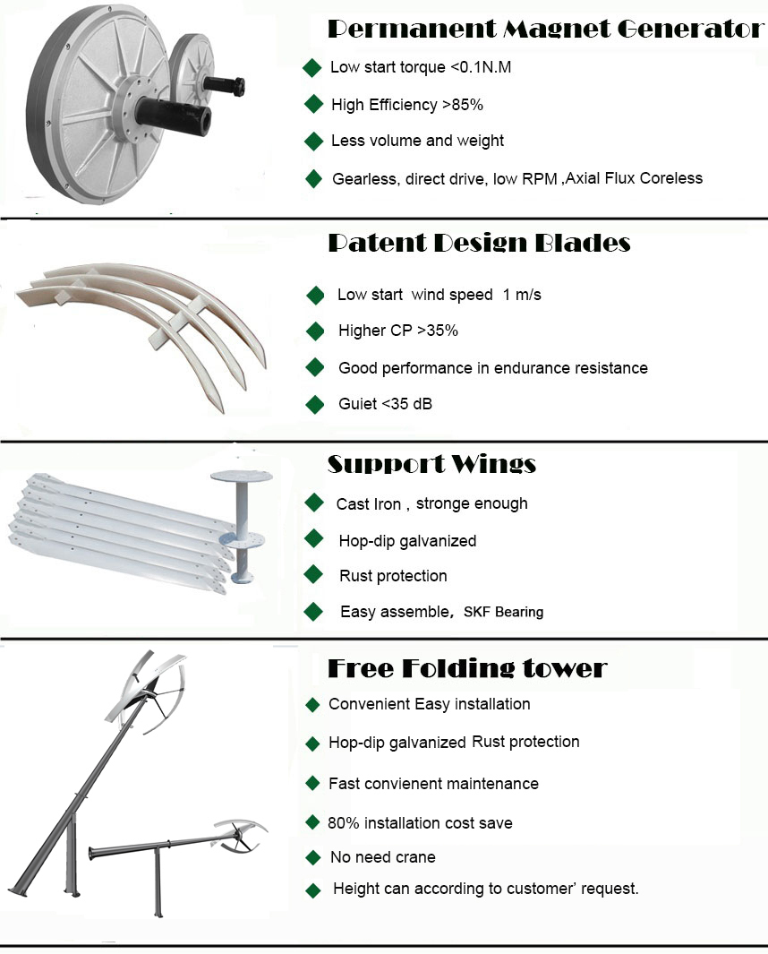 Small Wind Turbine For Home Use Part - 38: Small 2KW Vertical Axis Wind Turbine Kit System VAWT For House Use