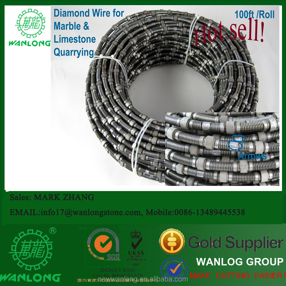 Old Fashioned Quarry Wire Saw Gallery - Wiring Standart ...