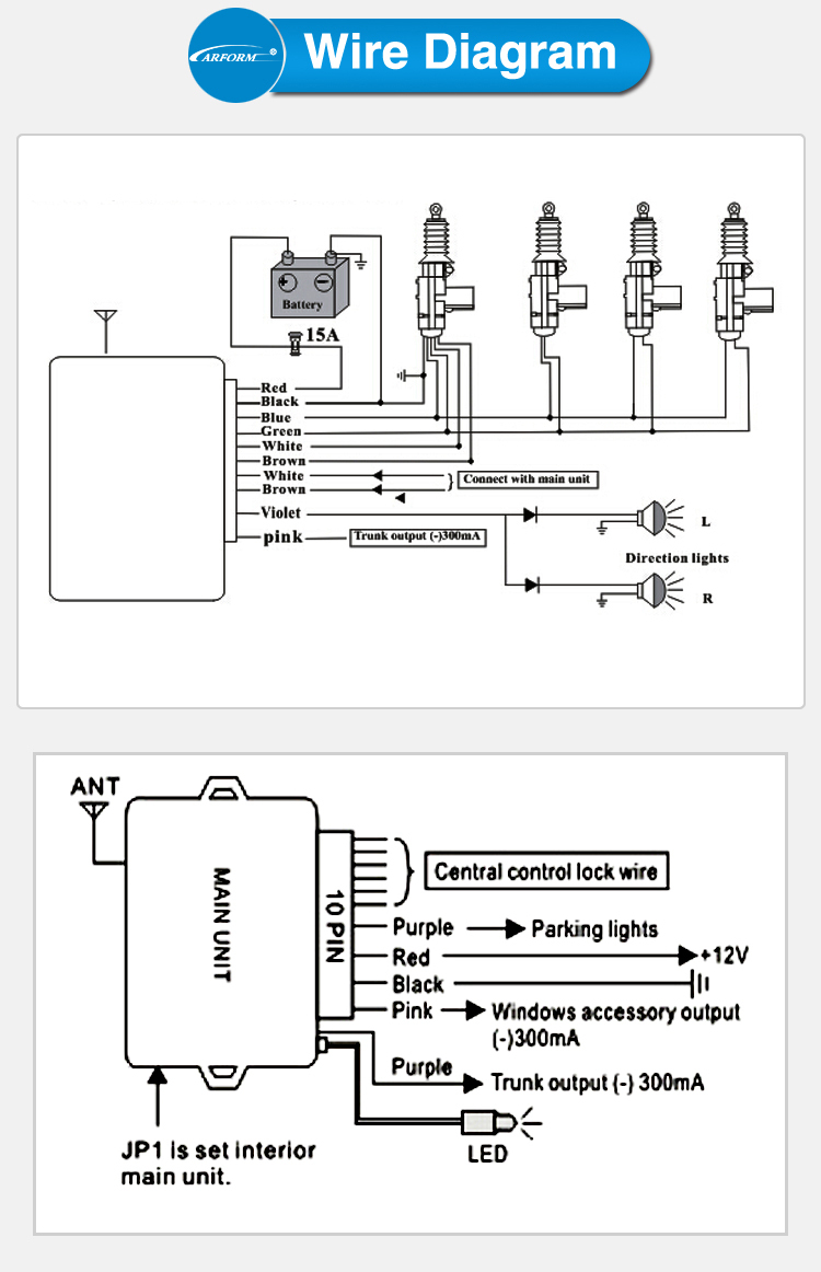 3 5mm Stereo Jack Wiring Diagram And 5 Mm In further Power Door Lock Wiring Diagram as well 51393 Adding Interior Driver Trunk Release Switch additionally 3759153 How To Test Power Door Lock Switch 1979 A in addition Forum posts. on 5 wire door lock actuator