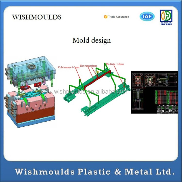 Injection moulding tool design pdf