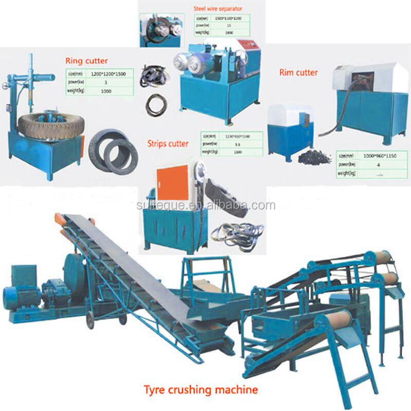 Waste Tire Recycling Equipment / Reclaimed Rubber Sheet Producing ...