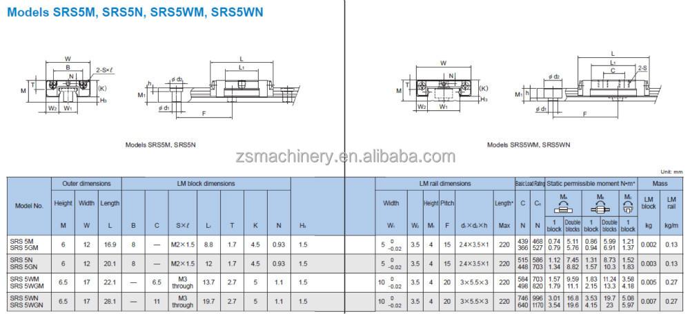 Thkk Block Board 12mm ~ Hot sale miniature thk linear motion guide srs wm buy