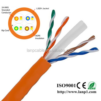 Cat6 Color Code Cable Poe Cable/solar Cable Original Wire Cat 6 ...