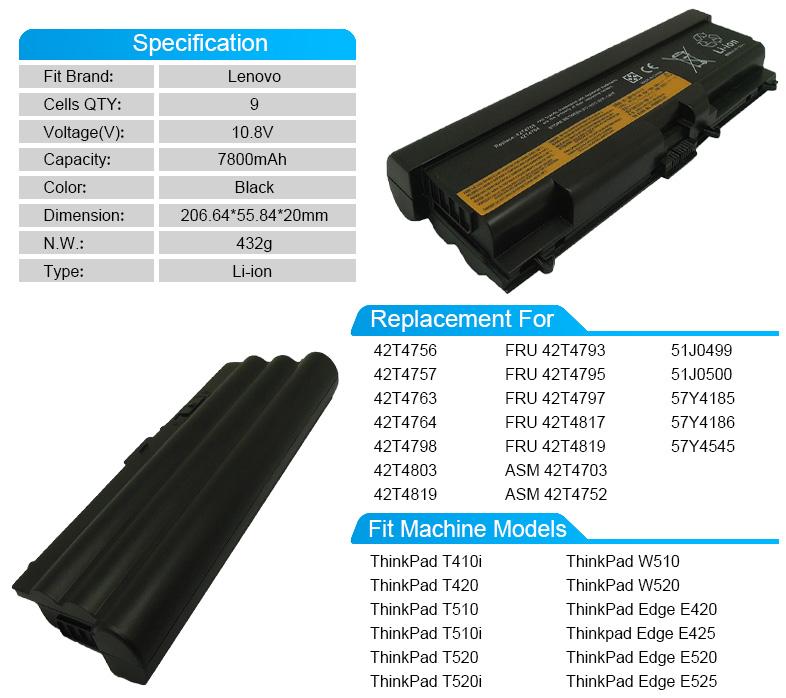 New 9 cell laptop battery for lenovo ThinkPad T420 T510 T520 W510 W520 E420  E425 E520 E525 42T4803 57Y4185 FRU 42T4819 42T4817