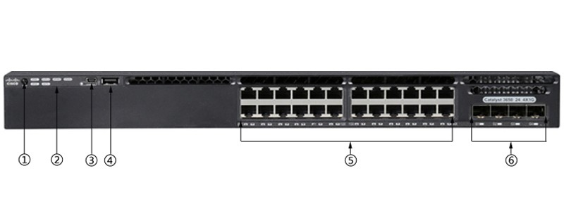 Cisco Catalyst 3650 24 Port Data 4x1g Uplink Lan Base Switch  Ws-c3650-24ts-l - Buy Ws-c3650-24ts-l,24 Port Data Switch,Cisco Switch  Product on