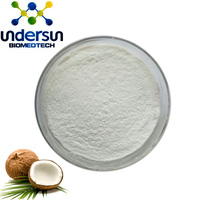 100% Naturalorganic coconut milk powder