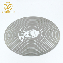 Exquisite craftsmanship animated good quality wind spinner parts