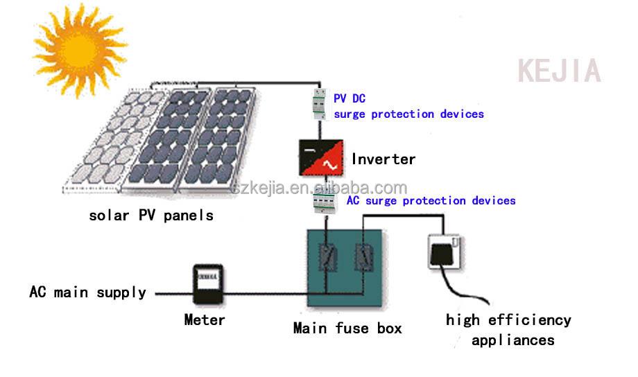 pluggable solar photovoltaic lightning arrester  dc900v