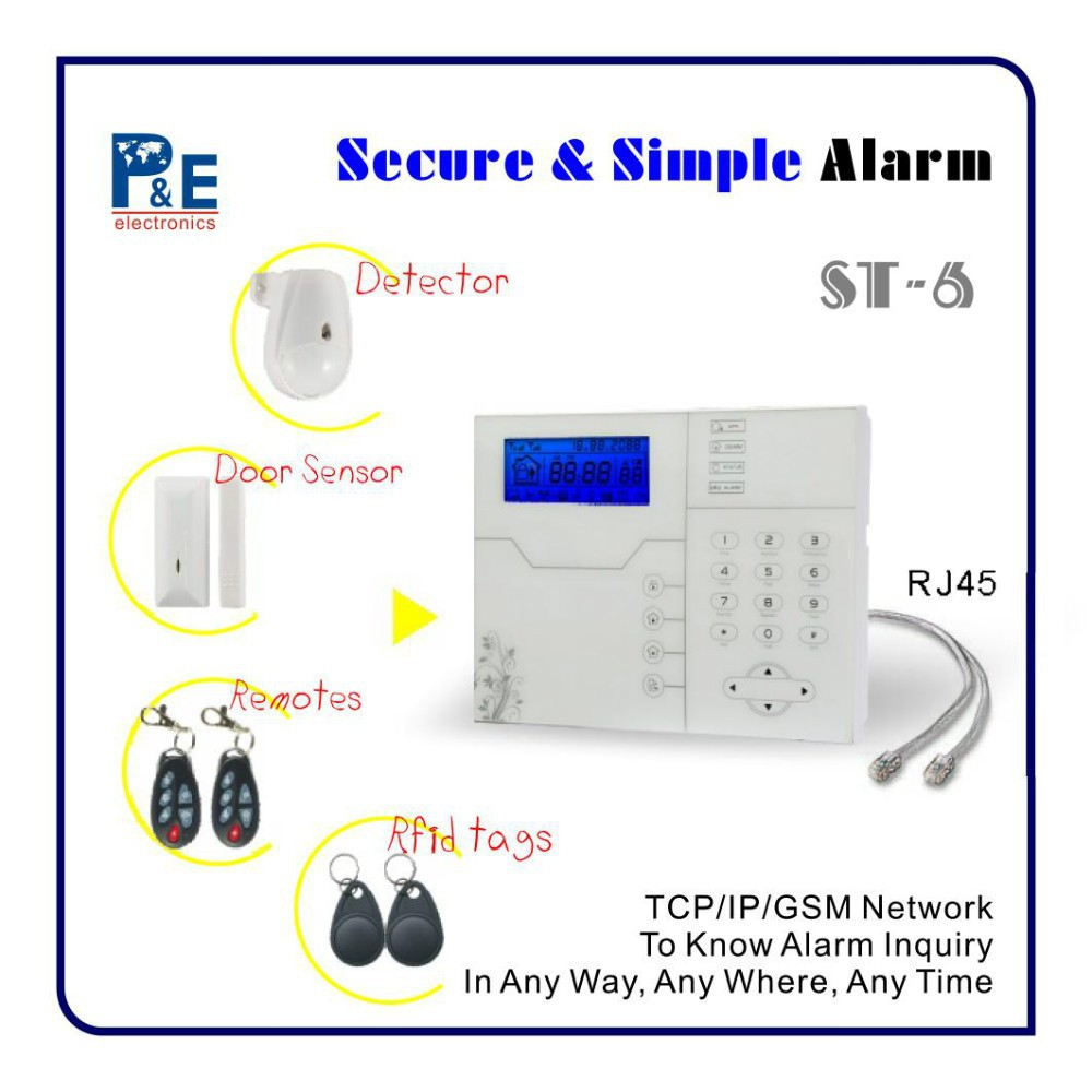 2015 New Product!!! Web Ie/pc Client Remote Control Alarm System,Ip ...