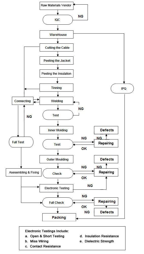 obd2 bluetooth wiring diagram wiring diagrams