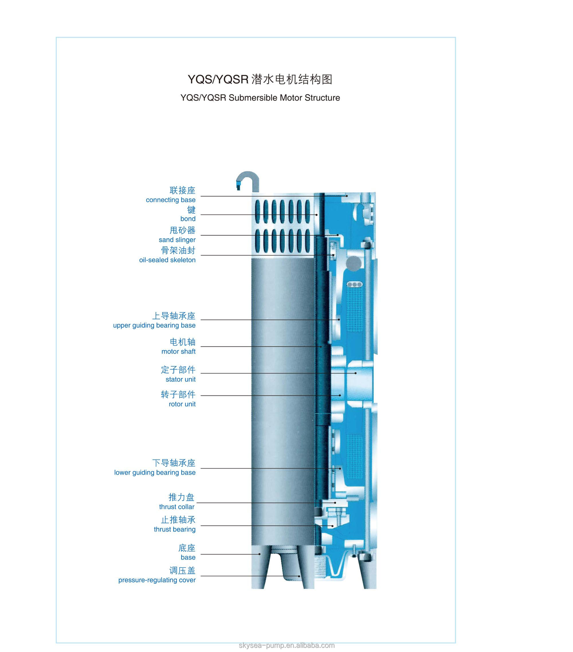 Submersible Pump Inverter, Submersible Pump Inverter Suppliers and ...