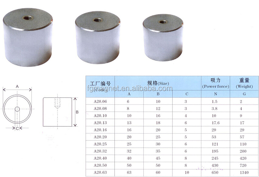 Alnico cylinder magnet with thread hole