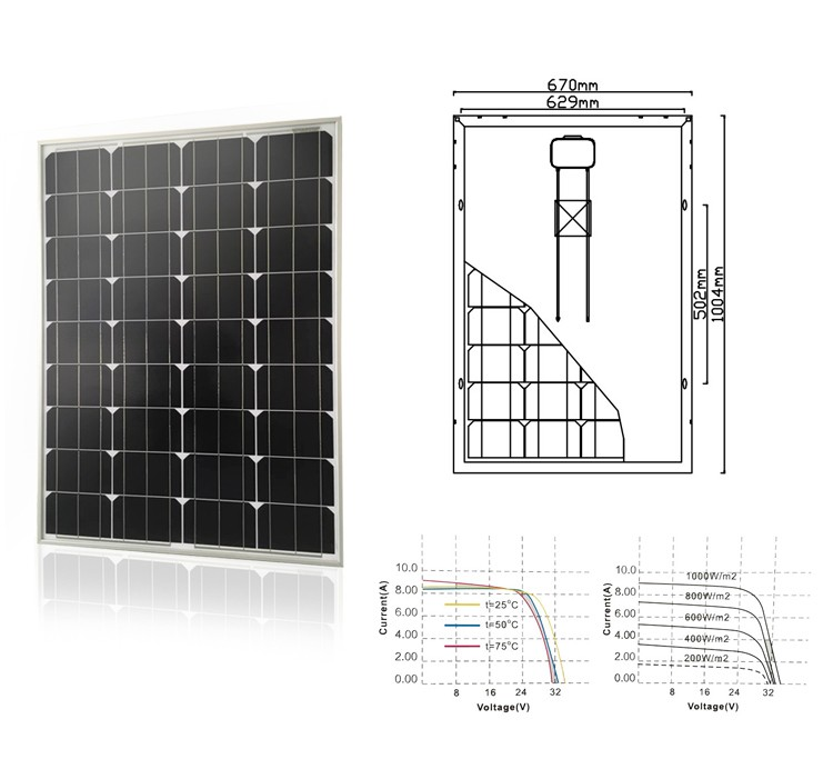 China jinangsu factory for 100watt monocrystalline products with high level for solar panel