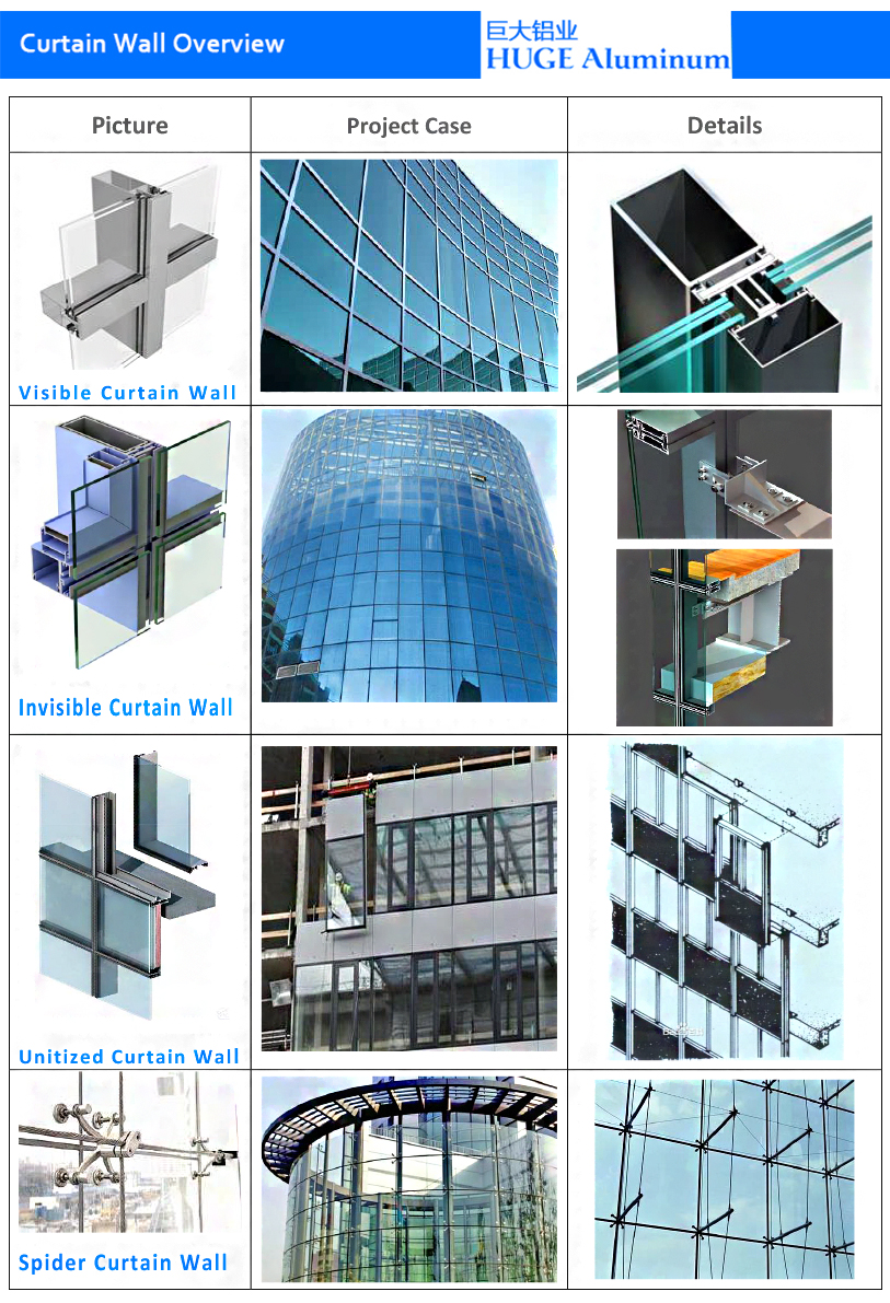 outside wall tiles design glass curtain wall prices