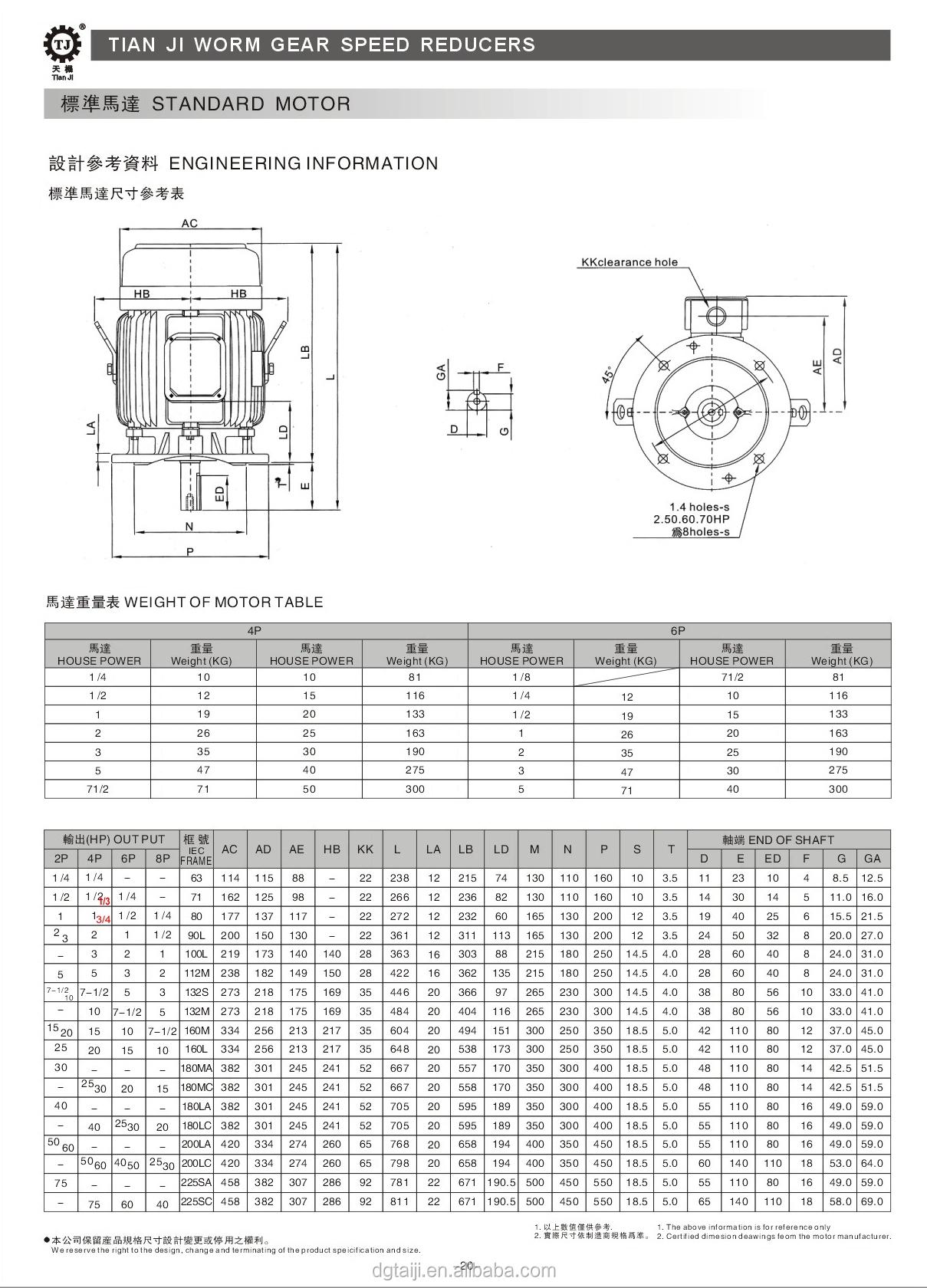 الصينية مصنع مباشرة تنتج الميكانيكية سرعة مغير