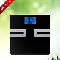 global bmi accurate app weight loss digital bluetooth personal enabled body analyzer scale for android ipad iphone