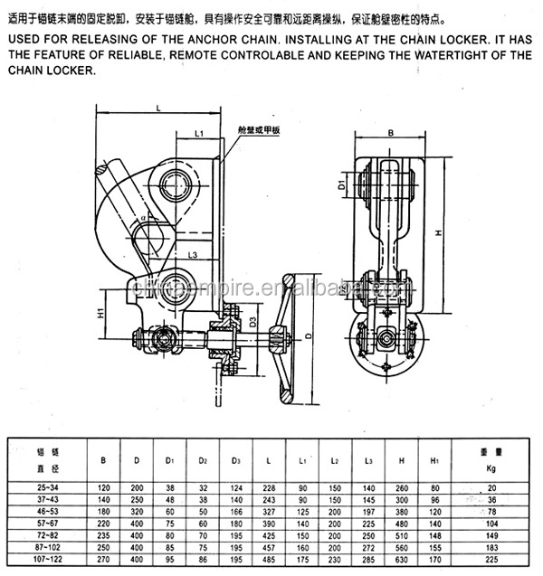 Marine Screw Type Spiral Cable Clench Anchor Releaser