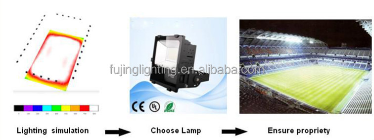 PF>0.98 Led flood Light Tunnel light