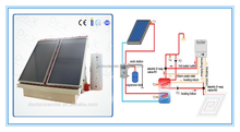 Pressurized Flat plate split solar water heater Thermosyphon (passive) Indirect / Closed Loop (Active)