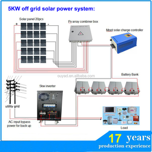 complete 5kw off grid solar home system with solar panels, controller, inverter, battery, pv mounting brackets and cables