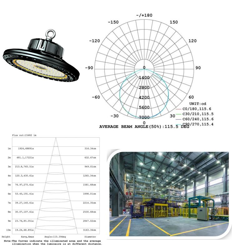 150W lux UFO