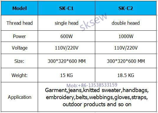 glove knitting jean shoe garment clothing thread cutting trimmer setter machine
