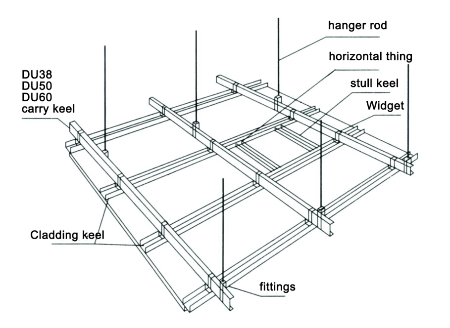 Gypsum Board Suspended Ceiling System ~ Suspended gypsum ceiling detail integralbook