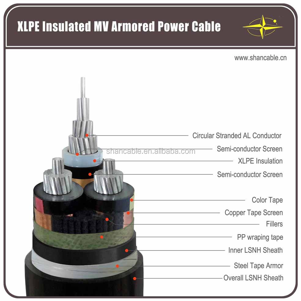 16mm 95mm2 Aluminum electrical cable XLPE/PVC Insulation rated voltage up to 35kV