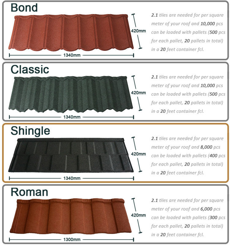 High Quality Roofing Tile Manufacturer/ Mixed Color Stone Coated ...