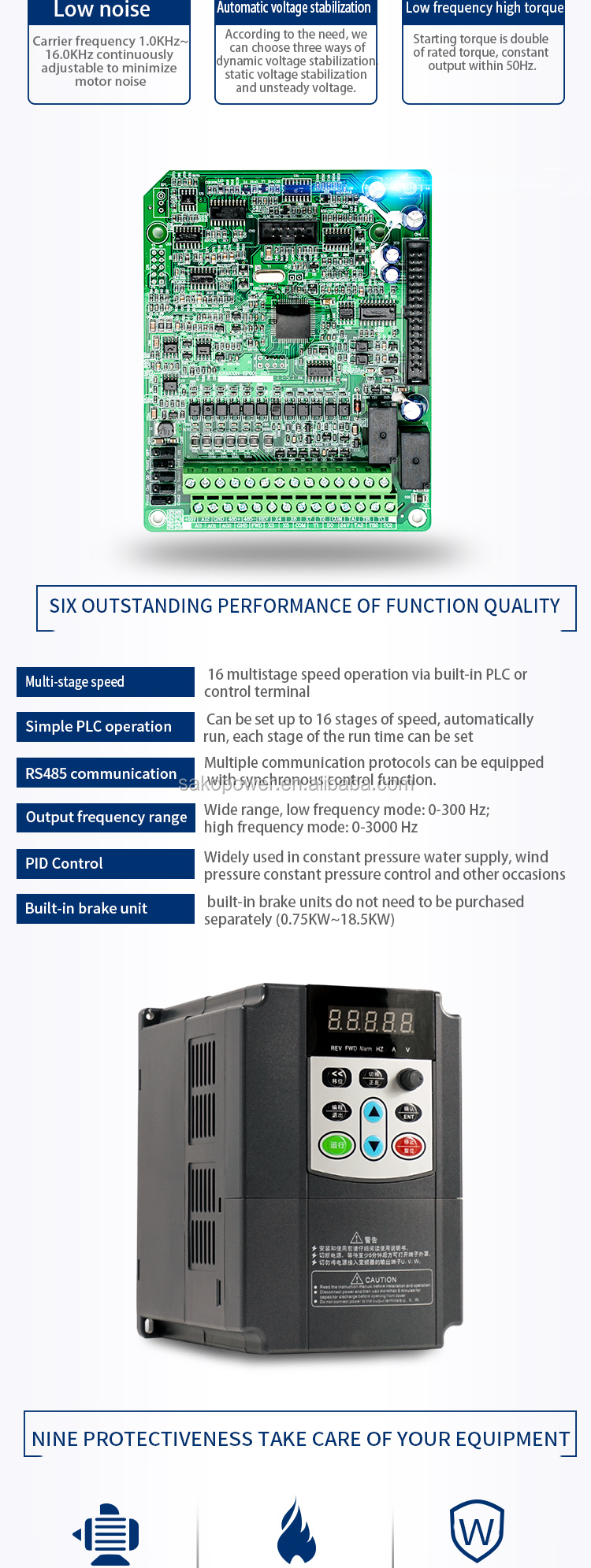 Sako VFD 30kw Vector Frequency Inverter of 230V or 380V Triple (3) Phase