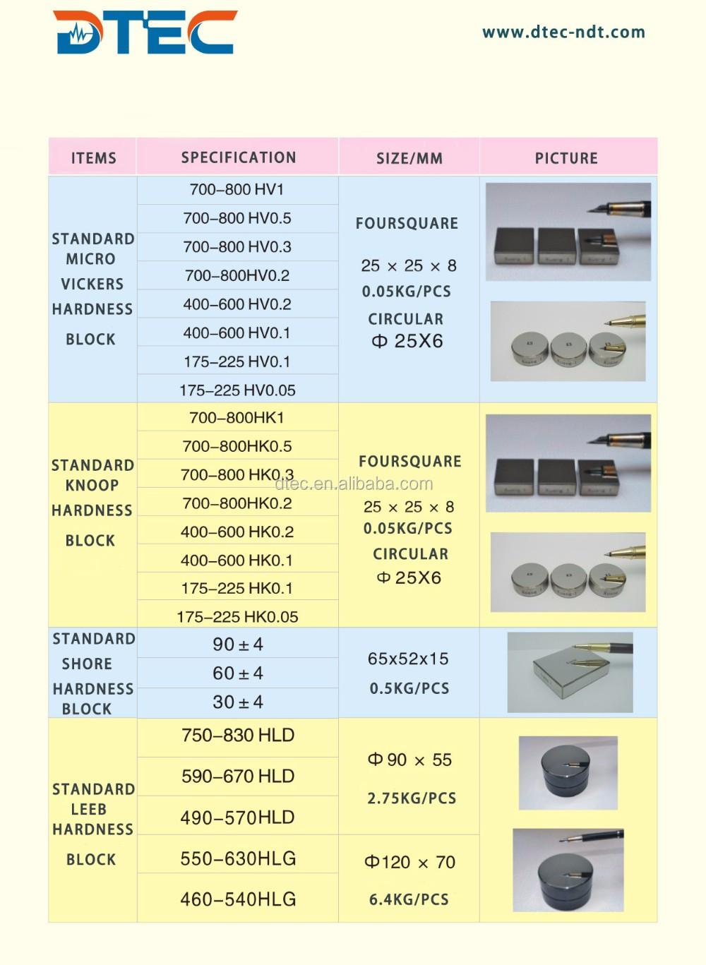 Dtec Plastic Rockwell Hardness Testing Block Hre Hrl Hrm