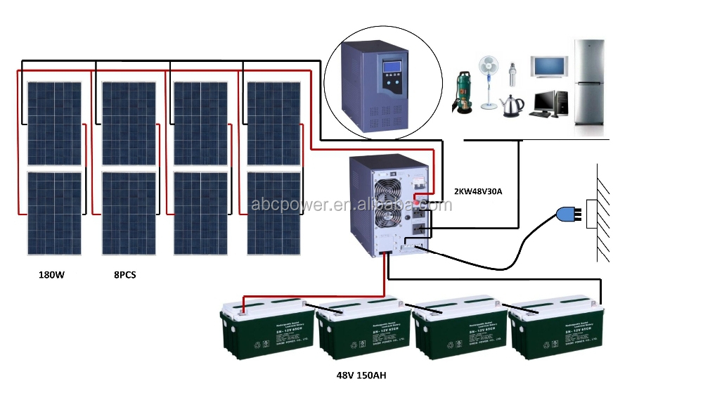 3kwh 6kwh 10kwh Solar Battery 3kw 48v Home Solar Energy