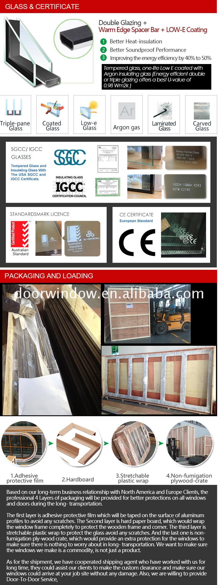 Folding door roller pieces gates