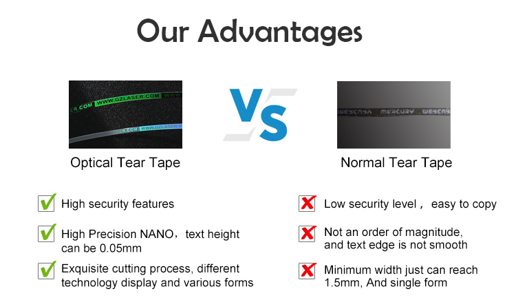 Optical tear tape-GY (1)