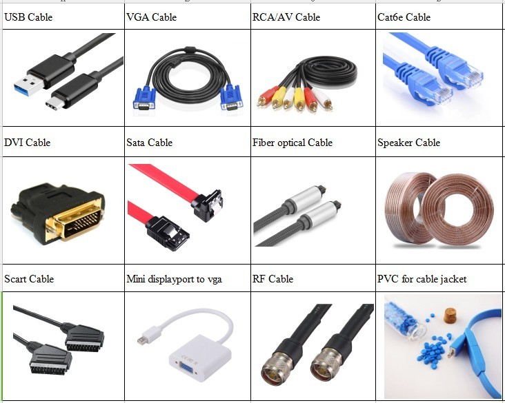 Male Female Dvi Db15 Db9 To Vga Cable