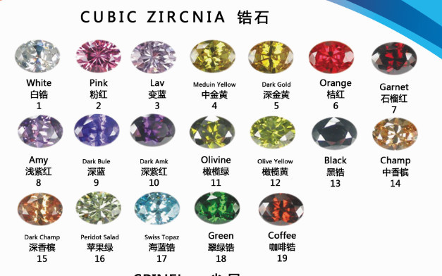 Xingyu jewelry gemstone cz stone and color chart for sale view