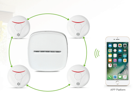 Wifi interconneted mobile APP 감독 smoke detector iSO 안드로이드 control