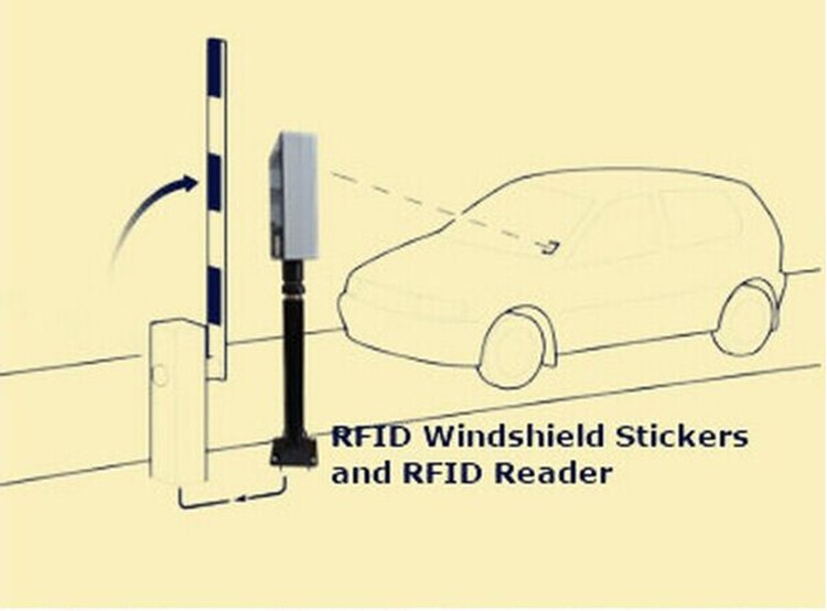 Bluetooth 433mhz Long Range Rfid Reader With Active Tag For ...