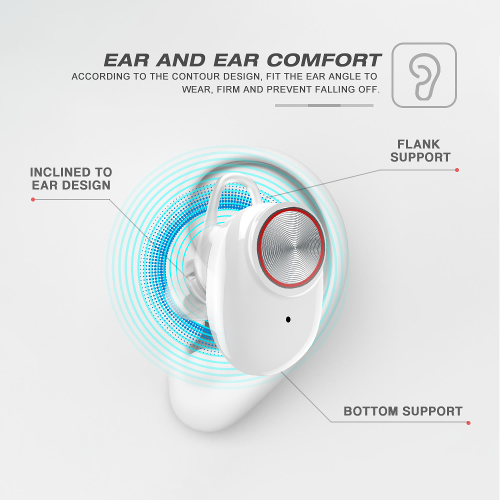 2019 Top quality TWS BT Mini Sport Wireless Stereo earphone case Headset wireless earphone for iPhone