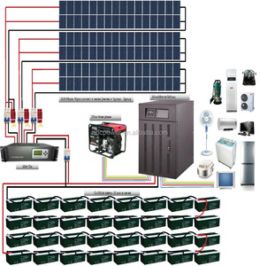 2016 Low Frequency UPS Off Grid tie Ture Sine Wave Solar Inverter 5kw 10kw 20kw 220v 380v