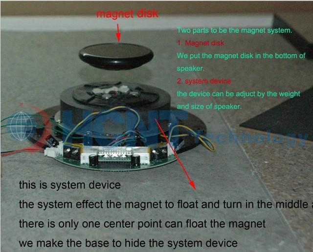 Magnetic Levitation Device Oem Odm Your Exclusive Maglev